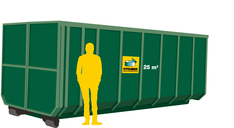 Container Absetzcontainer Gestellung Steuber Gmbh
